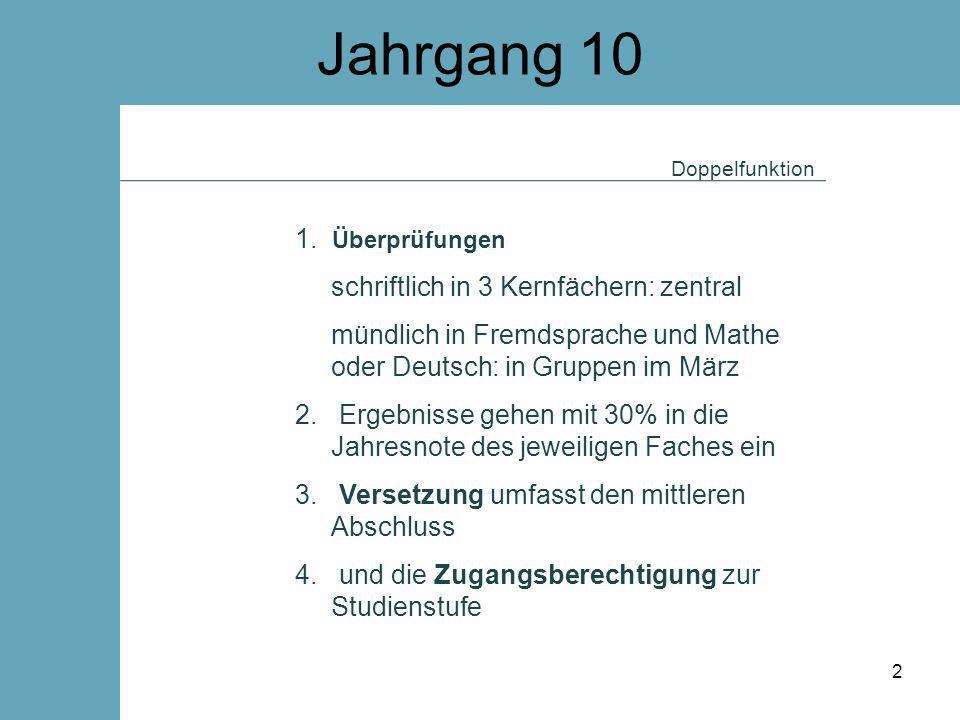 Jahrgang 10 1. Überprüfungen schriftlich in 3 Kernfächern: zentral mündlich in Fremdsprache und Mathe oder Deutsch: in Gruppen im März 2. Ergebnisse g
