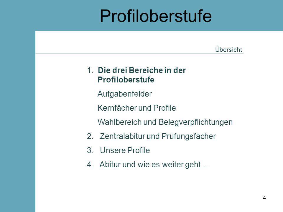 Profiloberstufe 1. Die drei Bereiche in der Profiloberstufe Aufgabenfelder Kernfächer und Profile Wahlbereich und Belegverpflichtungen 2. Zentralabitu