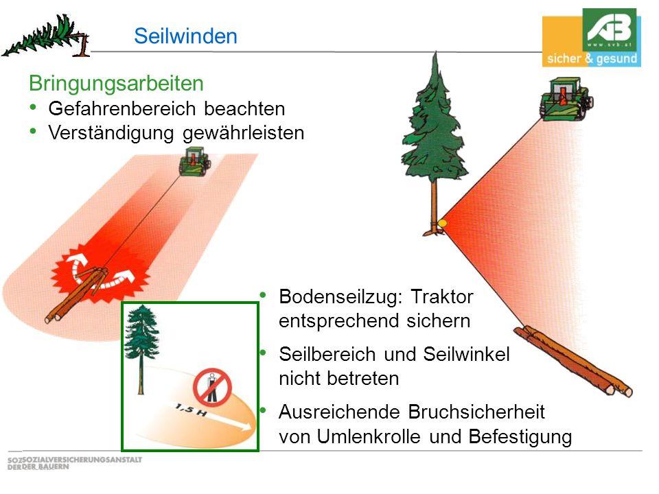 Bringungsarbeiten Gefahrenbereich beachten Verständigung gewährleisten Seilwinden Bodenseilzug: Traktor entsprechend sichern Seilbereich und Seilwinke