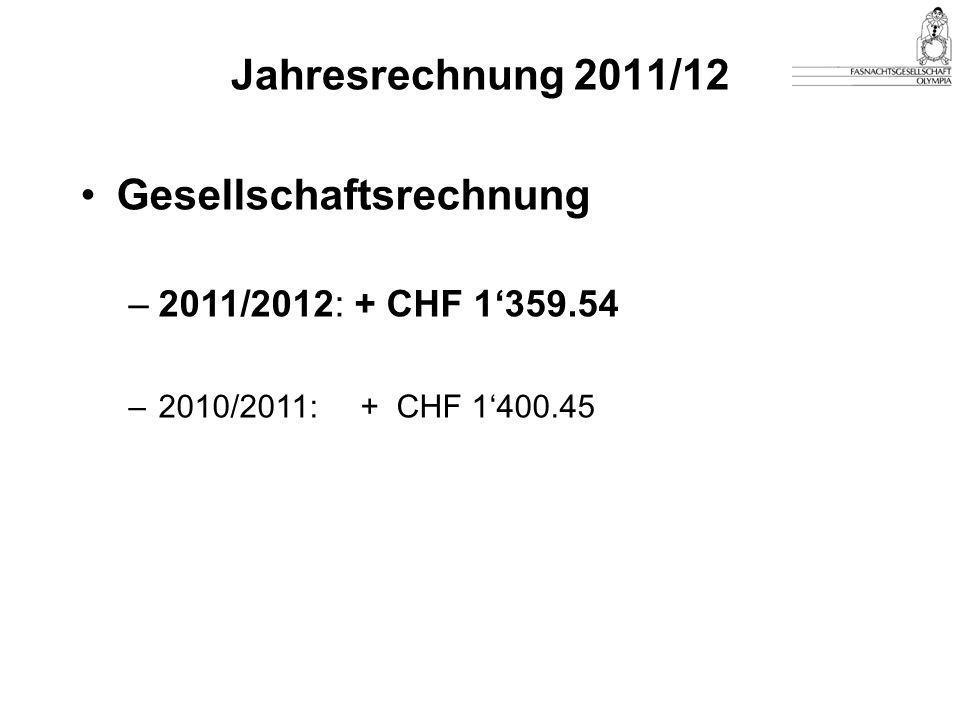 Jahresrechnung 2011/12 Gesellschaftsrechnung –2011/2012: + CHF 1'359.54 –2010/2011: + CHF 1'400.45