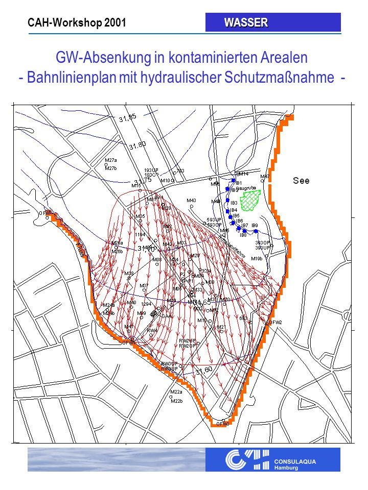 CAH-Workshop 2001 WASSER WASSER GW-Absenkung in kontaminierten Arealen - Bahnlinienplan mit hydraulischer Schutzmaßnahme -