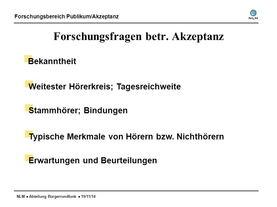 NLM  Abteilung Bürgerrundfunk  19/11/14 Forschungsfragen betr. Akzeptanz Forschungsbereich Publikum/Akzeptanz Bekanntheit Stammhörer; Bindungen Typi