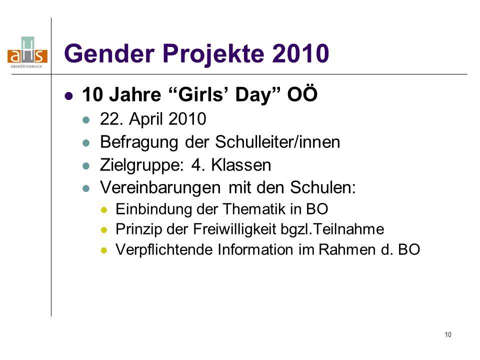 10 Gender Projekte 2010 10 Jahre Girls' Day OÖ 22.