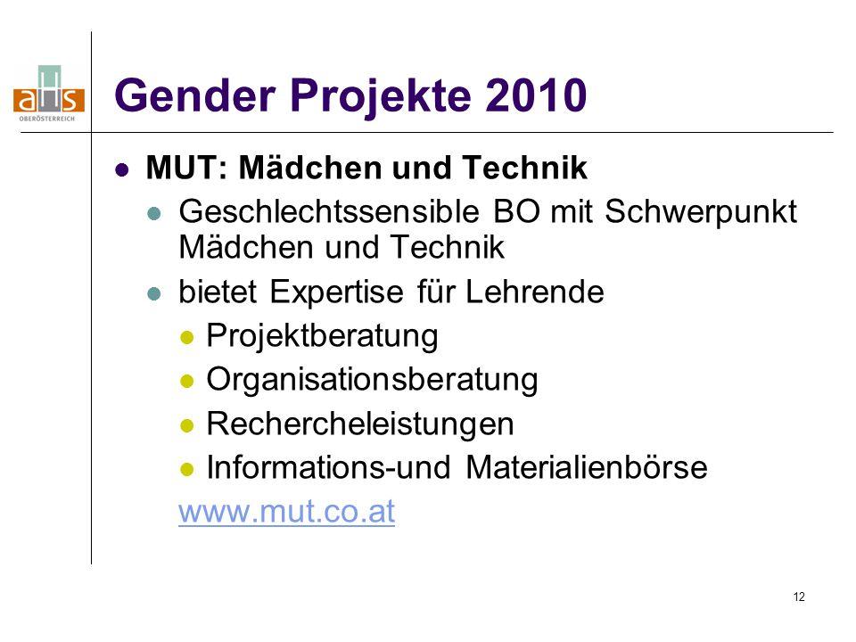 12 MUT: Mädchen und Technik Geschlechtssensible BO mit Schwerpunkt Mädchen und Technik bietet Expertise für Lehrende Projektberatung Organisationsberatung Rechercheleistungen Informations-und Materialienbörse www.mut.co.at Gender Projekte 2010