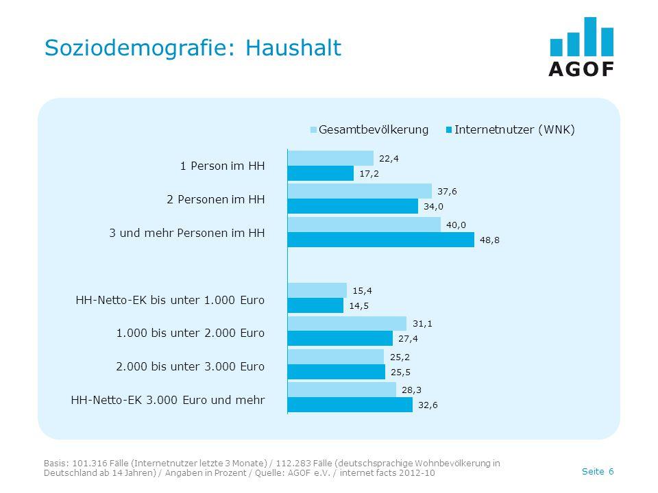 Seite 6 Soziodemografie: Haushalt Basis: 101.316 Fälle (Internetnutzer letzte 3 Monate) / 112.283 Fälle (deutschsprachige Wohnbevölkerung in Deutschland ab 14 Jahren) / Angaben in Prozent / Quelle: AGOF e.V.