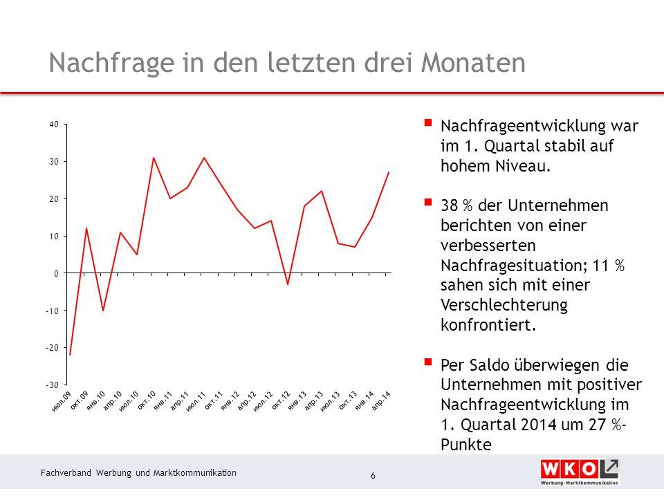 Fachverband Werbung und Marktkommunikation Nachfrage in den letzten drei Monaten 6  Nachfrageentwicklung war im 1.