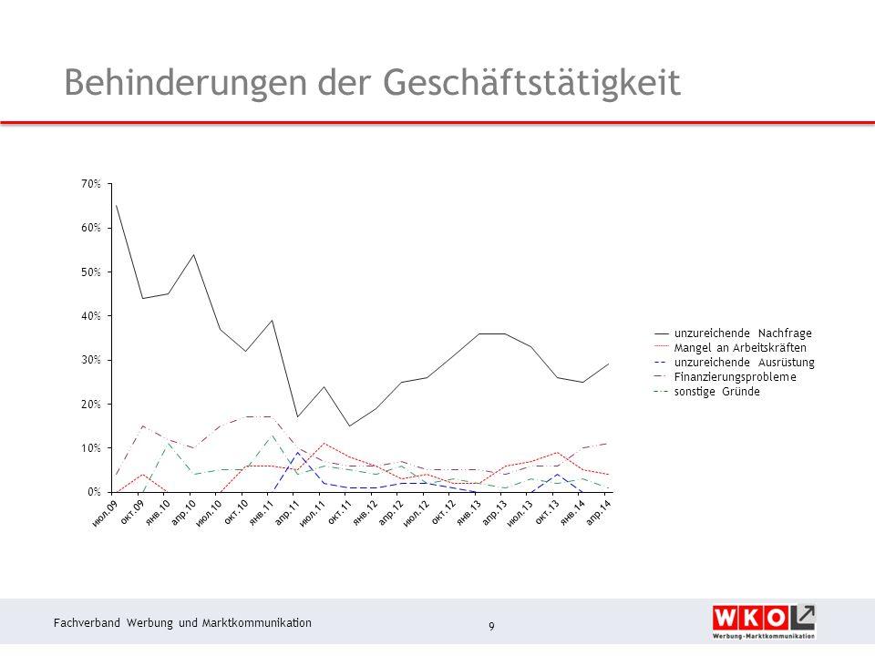 Fachverband Werbung und Marktkommunikation Werbeabgabe: Vergleich Quartale 2012 bis 2014 Datenquelle: Bundesministerium für Finanzen, Grafik FV Werbung, Beträge in Mio.