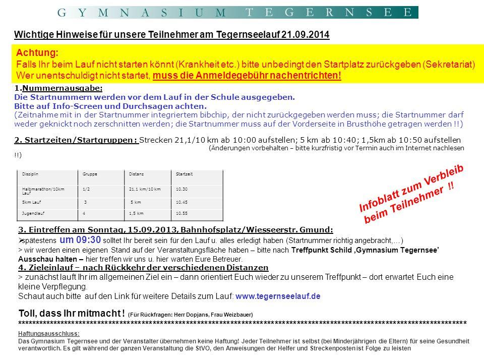 Wichtige Hinweise für unsere Teilnehmer am Tegernseelauf 21.09.2014 1.Nummernausgabe: Die Startnummern werden vor dem Lauf in der Schule ausgegeben. B