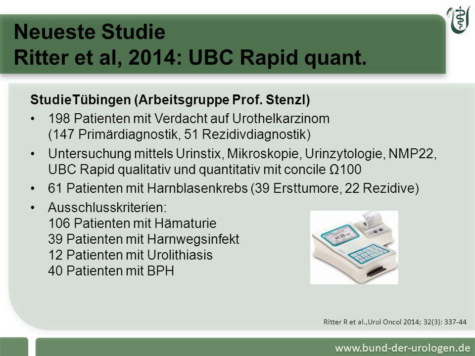 www.bund-der-urologen.de Neueste Studie Ritter et al, 2014: UBC Rapid quant. Ritter R et al.,Urol Oncol 2014; 32(3): 337-44 StudieTübingen (Arbeitsgru