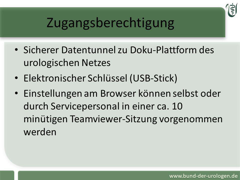 www.bund-der-urologen.de Zugangsberechtigung Sicherer Datentunnel zu Doku-Plattform des urologischen Netzes Elektronischer Schlüssel (USB-Stick) Einst