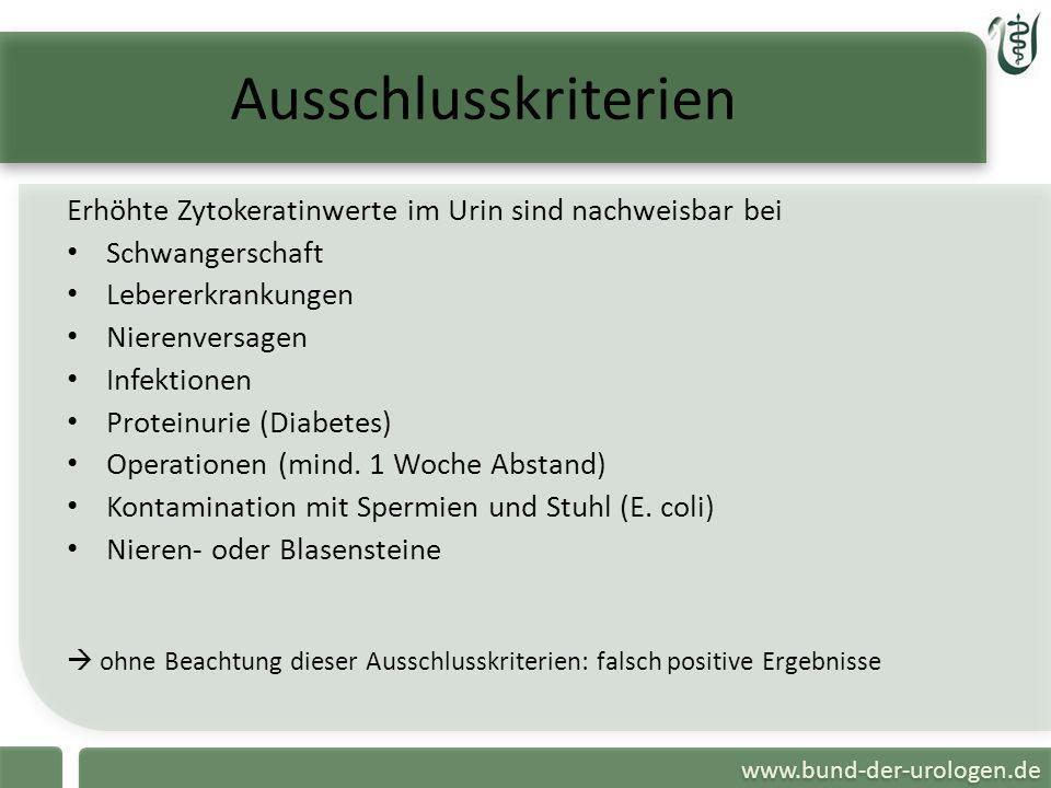 www.bund-der-urologen.de Ausschlusskriterien Erhöhte Zytokeratinwerte im Urin sind nachweisbar bei Schwangerschaft Lebererkrankungen Nierenversagen In
