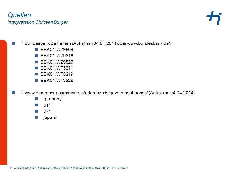 Interpretation Christian Burger 19 Quellen 1 Bundesbank Zeitreihen (Aufruf am 04.04.2014 über www.bundesbank.de): BBK01.WZ9808 BBK01.WZ9816 BBK01.WZ9826 BBK01.WT3211 BBK01.WT3219 BBK01.WT3229 2 www.bloomberg.com/markets/rates-bonds/government-bonds/ (Aufruf am 04.04.2014) germany/ us/ uk/ japan/ Zinsstrukturkurven - Konzeption & Interpretation | Florian Leßmann, Christian Burger | 07.