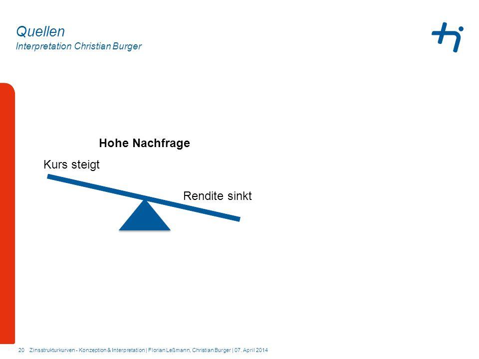 Interpretation Christian Burger 20 Quellen Zinsstrukturkurven - Konzeption & Interpretation | Florian Leßmann, Christian Burger | 07. April 2014 Kurs