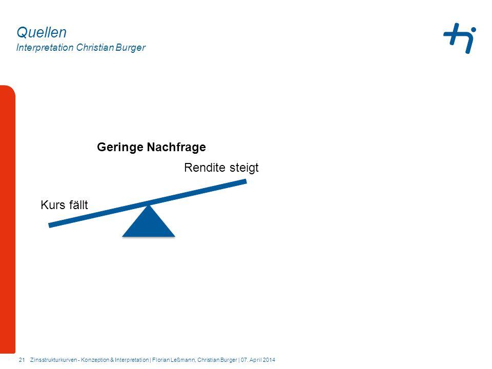 Interpretation Christian Burger 21 Quellen Zinsstrukturkurven - Konzeption & Interpretation | Florian Leßmann, Christian Burger | 07. April 2014 Kurs