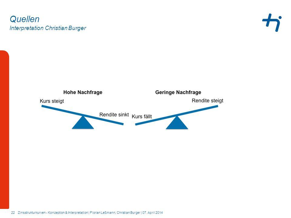 Interpretation Christian Burger 22 Quellen Zinsstrukturkurven - Konzeption & Interpretation | Florian Leßmann, Christian Burger | 07. April 2014