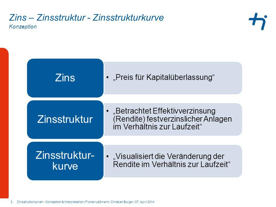 """Konzeption 3 Zins – Zinsstruktur - Zinsstrukturkurve """"Preis für Kapitalüberlassung"""" Zins """"Betrachtet Effektivverzinsung (Rendite) festverzinslicher An"""