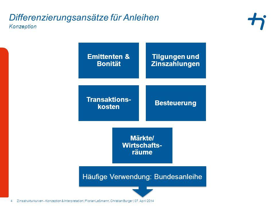 Konzeption 4 Differenzierungsansätze für Anleihen Emittenten & Bonität Tilgungen und Zinszahlungen Transaktions- kosten Besteuerung Märkte/ Wirtschaft