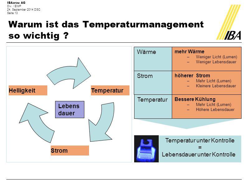IBAarau AG Div. / EWP 24. September 2014 DSC Seite 13 Warum ist das Temperaturmanagement so wichtig ? Temperatur Strom Helligkeit Lebens dauer Bessere