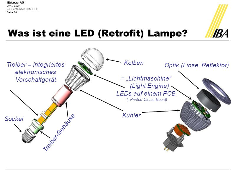 "IBAarau AG Div. / EWP 24. September 2014 DSC Seite 14 Was ist eine LED (Retrofit) Lampe? Optik (Linse, Reflektor) = ""Lichtmaschine"" (Light Engine) LED"