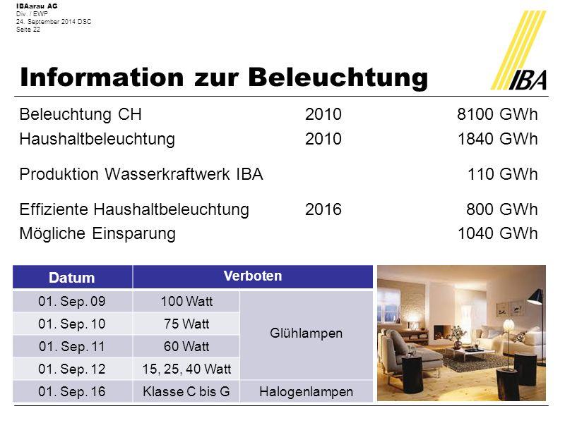 IBAarau AG Div. / EWP 24. September 2014 DSC Seite 22 Information zur Beleuchtung Beleuchtung CH20108100 GWh Haushaltbeleuchtung20101840 GWh Produktio