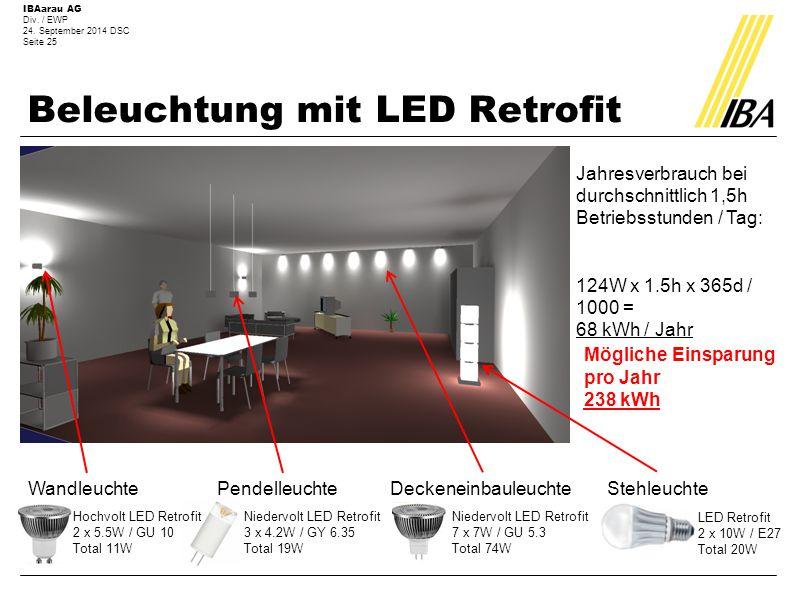 IBAarau AG Div. / EWP 24. September 2014 DSC Seite 25 Beleuchtung mit LED Retrofit WandleuchtePendelleuchte DeckeneinbauleuchteStehleuchte LED Retrofi