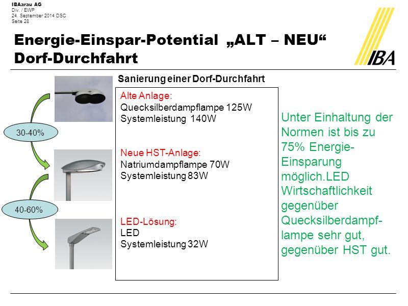 """IBAarau AG Div. / EWP 24. September 2014 DSC Seite 28 Energie-Einspar-Potential """"ALT – NEU"""" Dorf-Durchfahrt 30-40% Alte Anlage: Quecksilberdampflampe"""