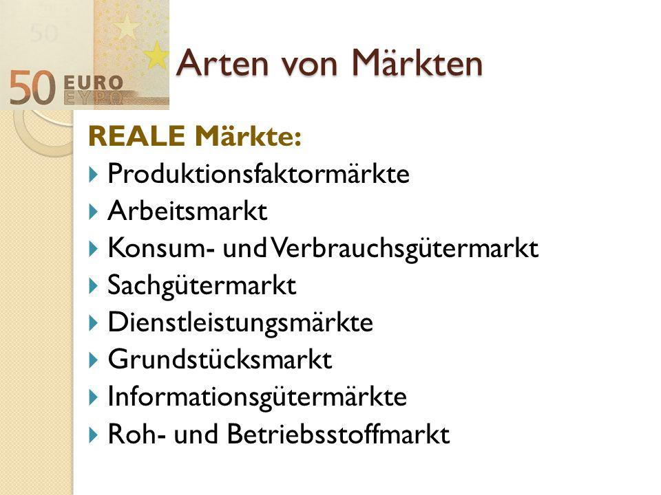 Arten von Märkten REALE Märkte:  Produktionsfaktormärkte  Arbeitsmarkt  Konsum- und Verbrauchsgütermarkt  Sachgütermarkt  Dienstleistungsmärkte 
