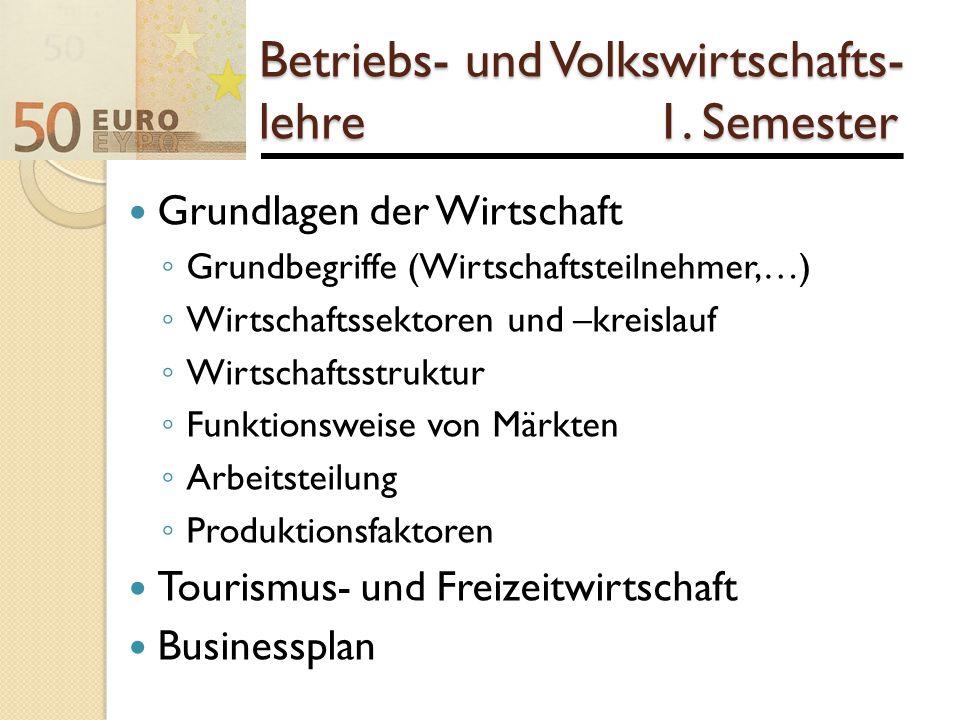 Betriebs- und Volkswirtschafts- lehre 1. Semester Grundlagen der Wirtschaft ◦ Grundbegriffe (Wirtschaftsteilnehmer,…) ◦ Wirtschaftssektoren und –kreis