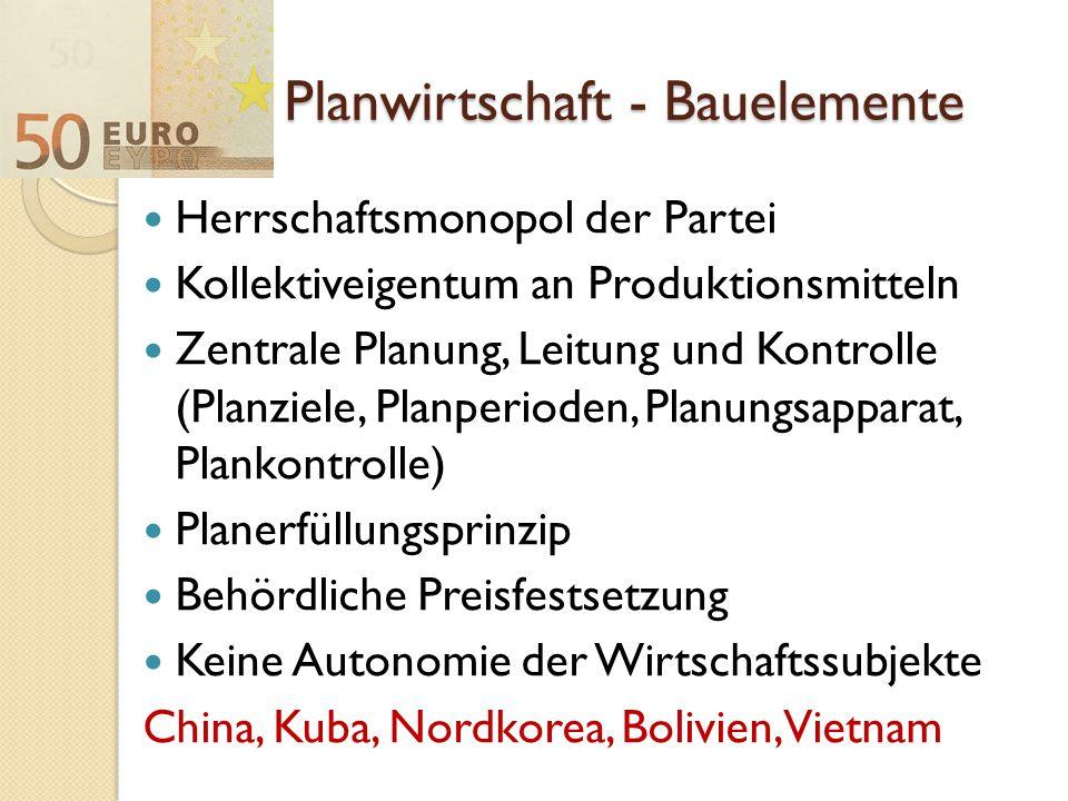 Planwirtschaft - Bauelemente Herrschaftsmonopol der Partei Kollektiveigentum an Produktionsmitteln Zentrale Planung, Leitung und Kontrolle (Planziele,