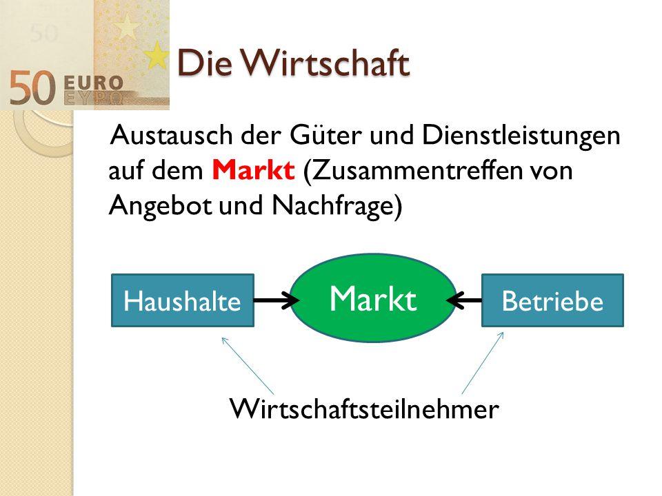 Die Wirtschaft Austausch der Güter und Dienstleistungen auf dem Markt (Zusammentreffen von Angebot und Nachfrage) Wirtschaftsteilnehmer HaushalteBetri