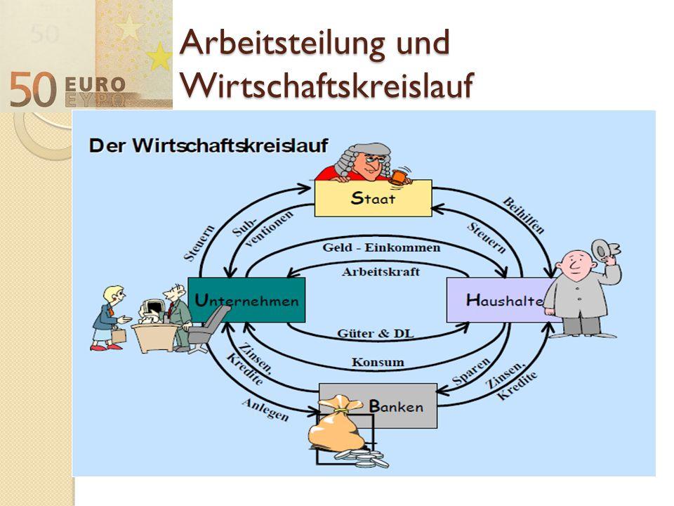 Arbeitsteilung und Wirtschaftskreislauf