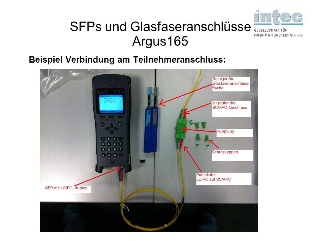 SFPs und Glasfaseranschlüsse Argus165 Beispiel Verbindung am Teilnehmeranschluss: