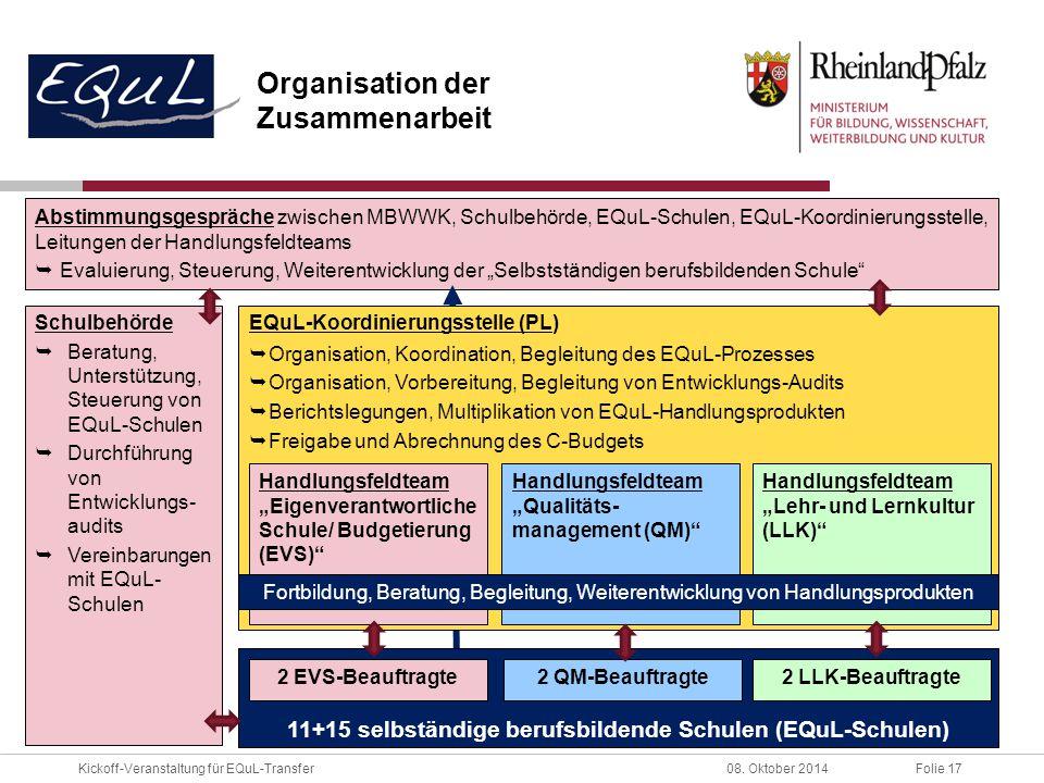 Folie 17Kickoff-Veranstaltung für EQuL-Transfer08. Oktober 2014 Abstimmungsgespräche zwischen MBWWK, Schulbehörde, EQuL-Schulen, EQuL-Koordinierungsst