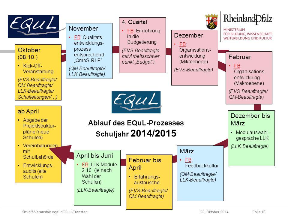 Folie 18Kickoff-Veranstaltung für EQuL-Transfer08. Oktober 2014 ab April Abgabe der Projektstruktur- pläne (neue Schulen) Vereinbarungen mit Schulbehö