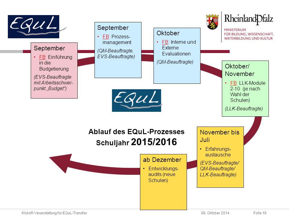 Folie 19Kickoff-Veranstaltung für EQuL-Transfer08. Oktober 2014 Ablauf des EQuL-Prozesses Schuljahr 2015/2016 September FB: Prozess- management (QM-Be