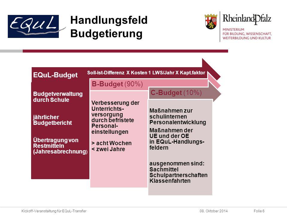 Folie 6Kickoff-Veranstaltung für EQuL-Transfer08. Oktober 2014 Handlungsfeld Budgetierung EQuL-Budget Budgetverwaltung durch Schule jährlicher Budgetb