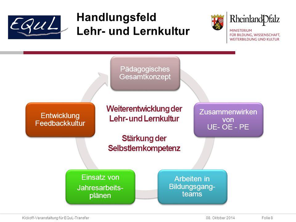 Folie 8Kickoff-Veranstaltung für EQuL-Transfer08. Oktober 2014 Handlungsfeld Lehr- und Lernkultur Pädagogisches Gesamtkonzept Zusammenwirken von UE- O