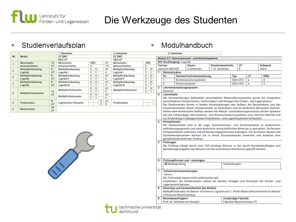 Die Werkzeuge des Studenten  Studienverlaufsplan  Modulhandbuch