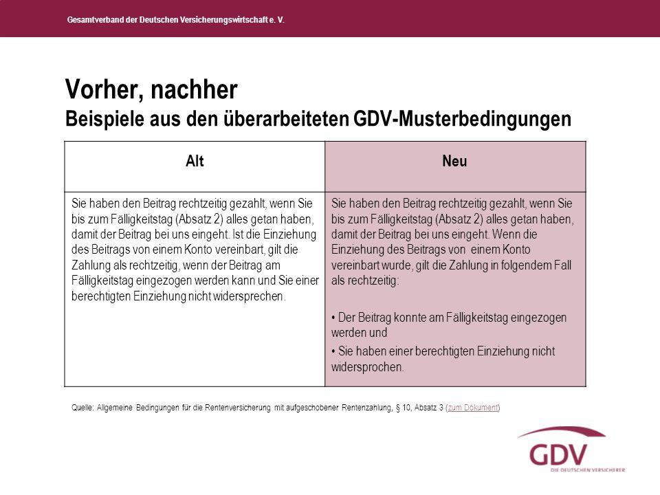 Gesamtverband der Deutschen Versicherungswirtschaft e. V. Vorher, nachher Beispiele aus den überarbeiteten GDV-Musterbedingungen AltNeu Sie haben den