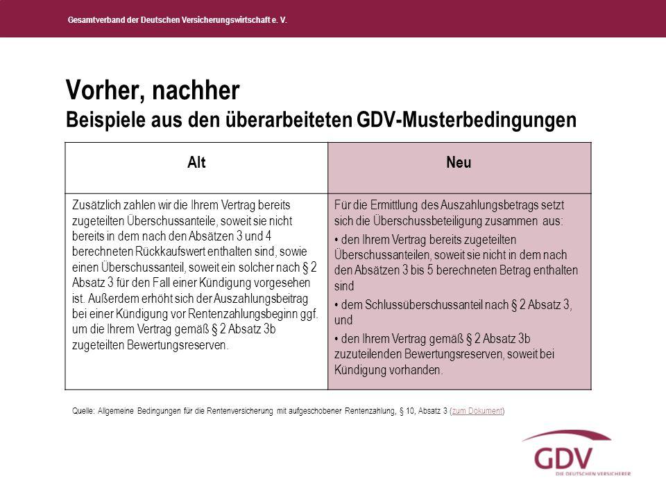 Gesamtverband der Deutschen Versicherungswirtschaft e. V. Vorher, nachher Beispiele aus den überarbeiteten GDV-Musterbedingungen AltNeu Zusätzlich zah