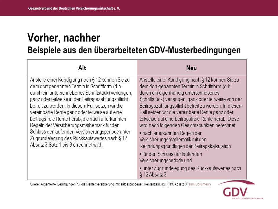 Gesamtverband der Deutschen Versicherungswirtschaft e. V. Vorher, nachher Beispiele aus den überarbeiteten GDV-Musterbedingungen AltNeu Anstelle einer