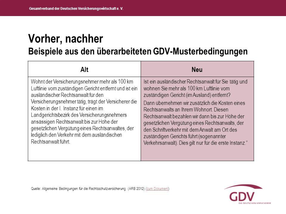 Gesamtverband der Deutschen Versicherungswirtschaft e. V. Vorher, nachher Beispiele aus den überarbeiteten GDV-Musterbedingungen AltNeu Wohnt der Vers