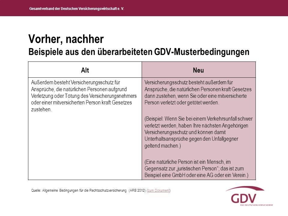 Gesamtverband der Deutschen Versicherungswirtschaft e. V. Vorher, nachher Beispiele aus den überarbeiteten GDV-Musterbedingungen AltNeu Außerdem beste