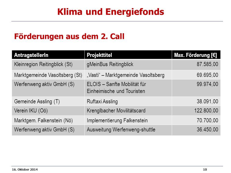 16. Oktober 2014 10 Klima und Energiefonds AntragstellerInProjekttitelMax.