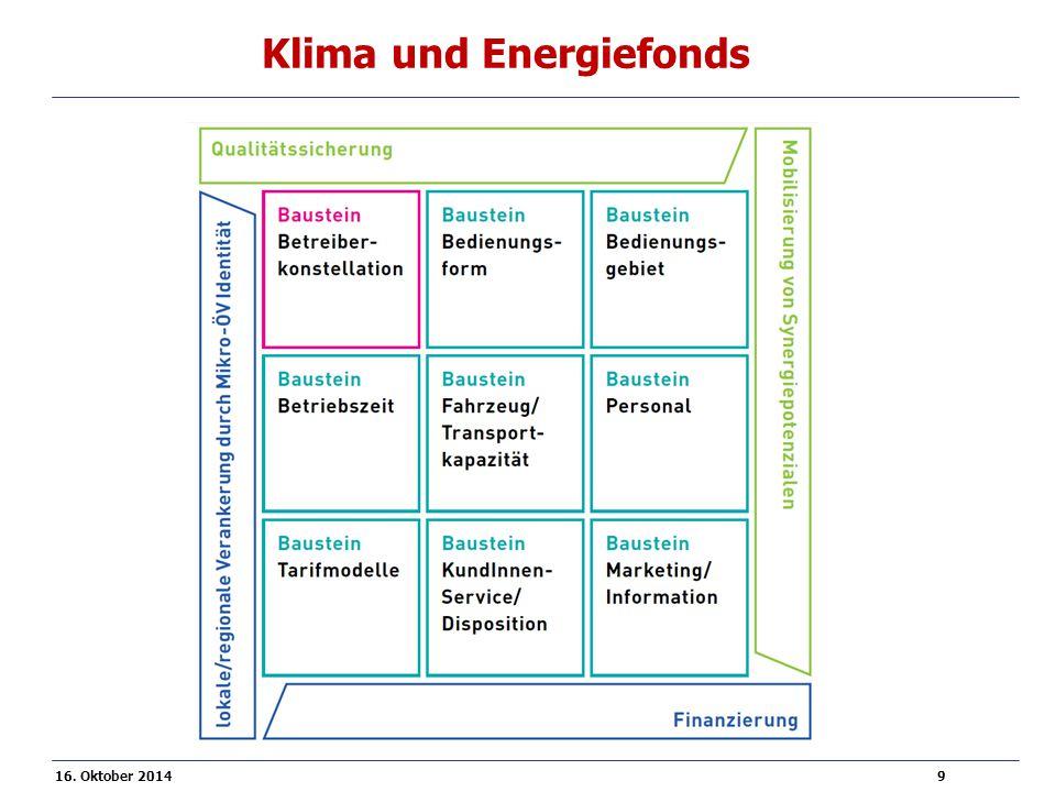 16. Oktober 2014 9 Klima und Energiefonds