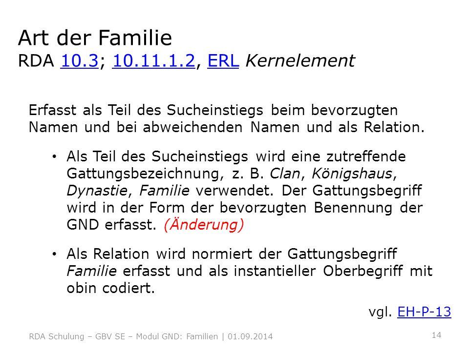Art der Familie RDA 10.3; 10.11.1.2, ERL Kernelement10.310.11.1.2ERL Erfasst als Teil des Sucheinstiegs beim bevorzugten Namen und bei abweichenden Na