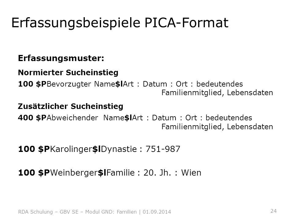 Erfassungsbeispiele PICA-Format Erfassungsmuster: Normierter Sucheinstieg 100 $PBevorzugter Name$lArt : Datum : Ort : bedeutendes Familienmitglied, Le