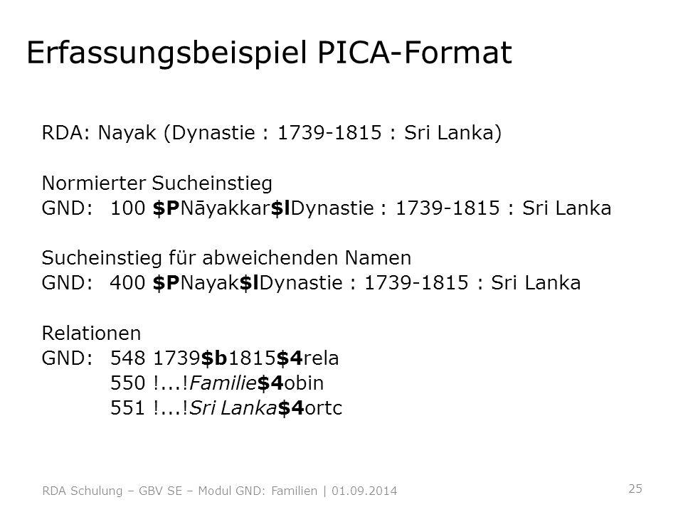 Erfassungsbeispiel PICA-Format RDA: Nayak (Dynastie : 1739-1815 : Sri Lanka) Normierter Sucheinstieg GND:100 $PNāyakkar$lDynastie : 1739-1815 : Sri La