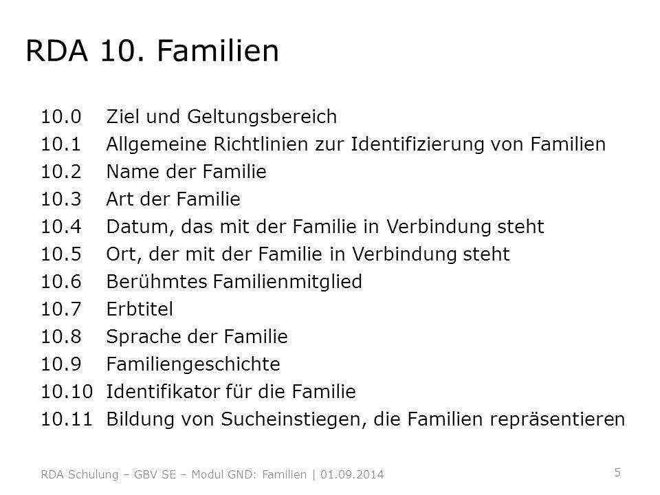 RDA 10. Familien 10.0Ziel und Geltungsbereich 10.1Allgemeine Richtlinien zur Identifizierung von Familien 10.2Name der Familie 10.3Art der Familie 10.