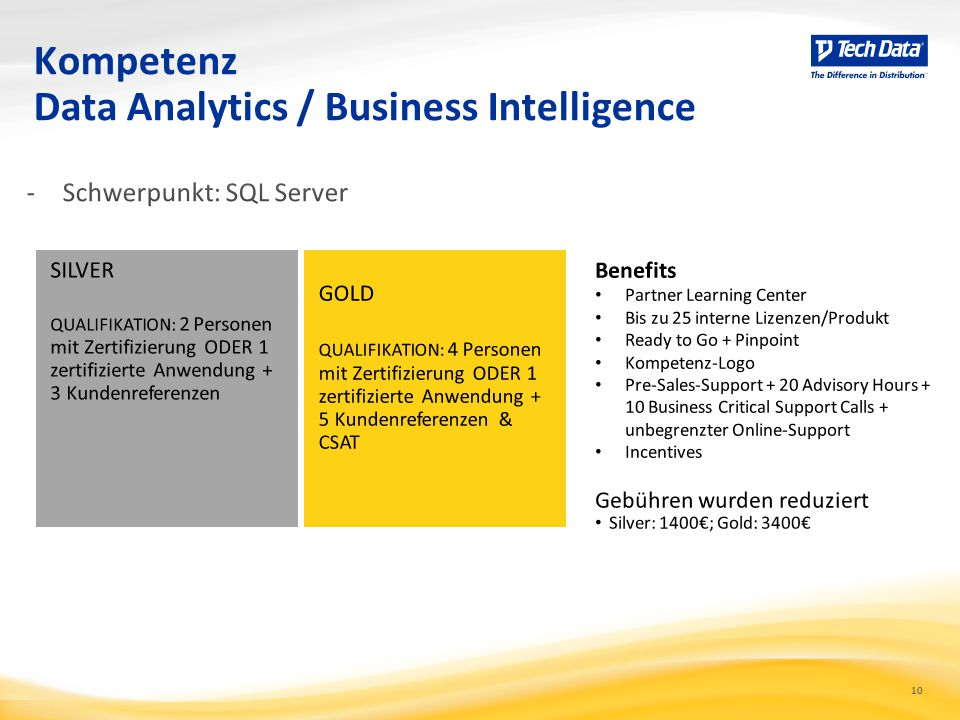 10 Kompetenz Data Analytics / Business Intelligence